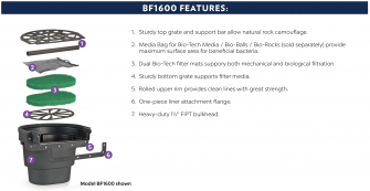 BF1600_Features