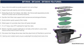 BF1900_BF2600_BF3800_Features